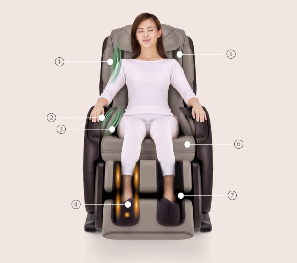 10 tác dụng của ghế massage bạn không thể bỏ qua!