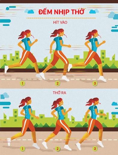 phương pháp chạy bộ cho người mới bắt đầu
