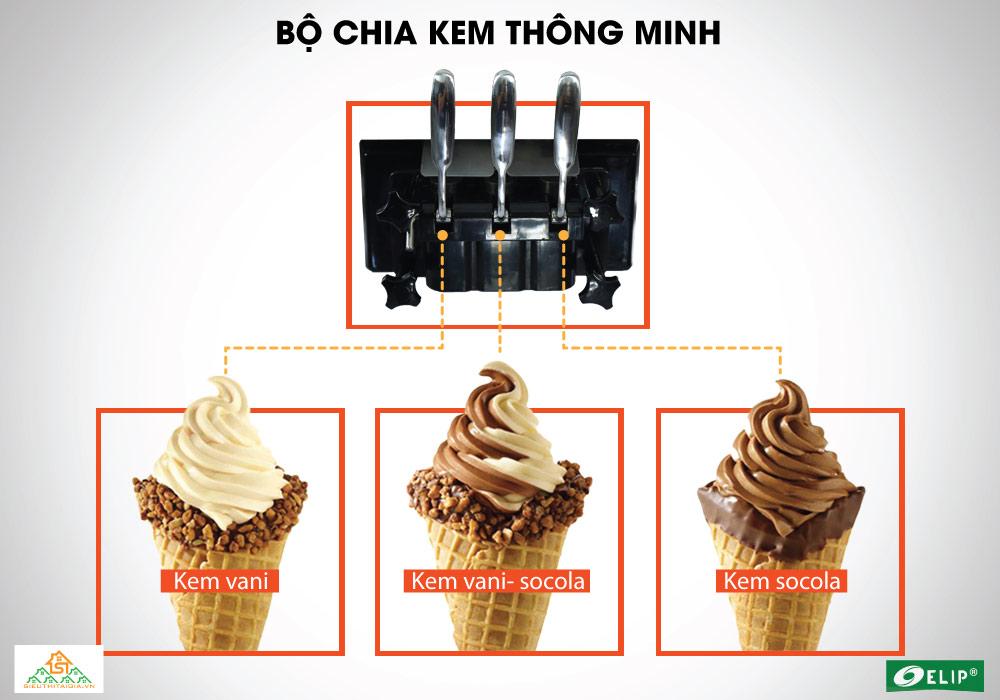 Máy làm kem tươi TP.Cam Ranh, Nha Trang - Khánh Hòa