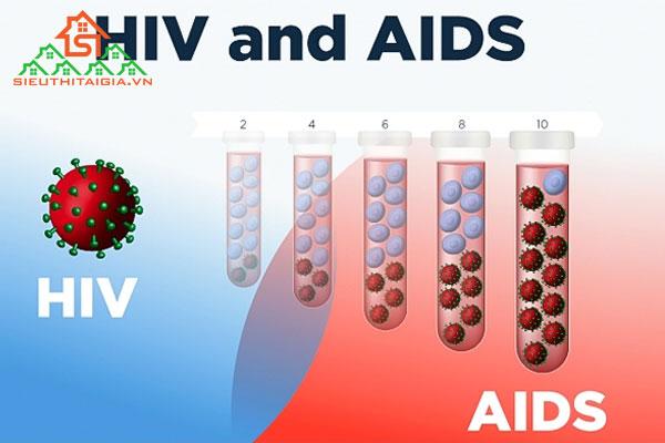 AIDS là gì
