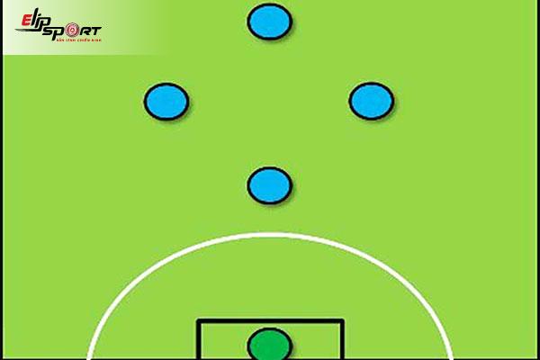 đội hình bóng đá mini 5 người