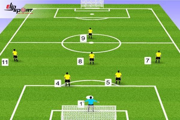 sắp xếp đội hình bóng đá 7 người