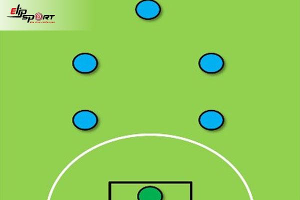 chiến thuật bóng đá 6 người