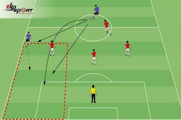 huấn luyện bóng đá 5 người