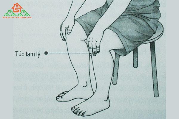 các huyệt ở cẳng chân