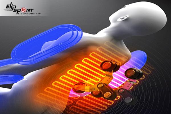 Con lăn 4D trên ghế massage ELIP Alexander có gì nổi bật?