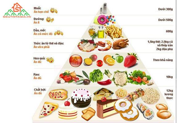 thực đơn cho người suy dinh dưỡng