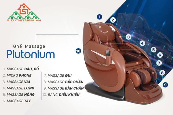 Cách massage bấm huyệt chữa các bệnh đau nhức trên cơ thể - ảnh 6