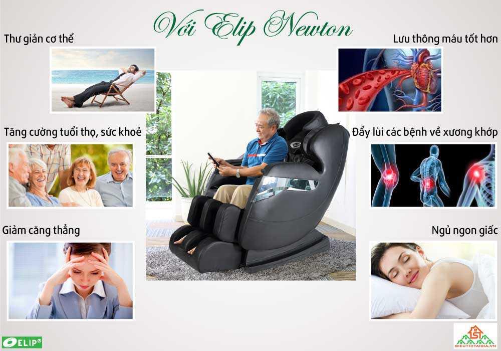 Loi ich cua Ghe massage Elip Newton